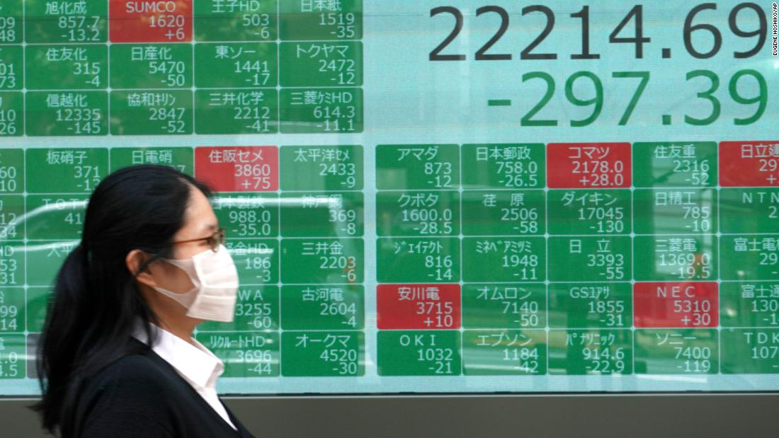 Die asiatischen Märkte fallen stark, da US-amerikanische Coronavirus-Fälle Bedenken hinsichtlich einer globalen Erholung auslösen