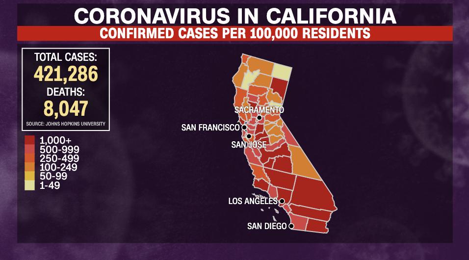 Covid-19 könnte die zweithäufigste Todesursache in Los Angeles sein